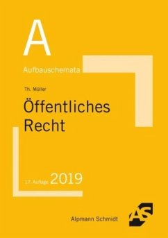 Aufbauschemata Öffentliches Recht - Müller, Thomas