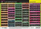 LIC - Light Identification Chart, Info-Tafel