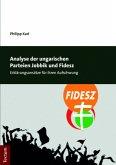 Analyse der ungarischen Parteien Jobbik und Fidesz