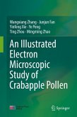 An Illustrated Electron Microscopic Study of Crabapple Pollen