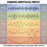 Głęboka Medytacja Theta: Obrazy dźwiękowe do głębokiej relaksacji – Ulga w Stresie - Hipnoza - Medytacja (MP3-Download)