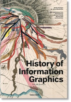 History of Information Graphics - Rendgen, Sandra