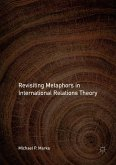 Revisiting Metaphors in International Relations Theory