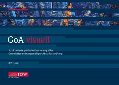 GoA visuell - Wirtz, Holger