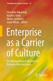 Enterprise as a Carrier of Culture