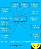E-Book Distributoren, E-Book Shops, E-Book Themen (eBook, ePUB)