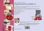 Diagnostikmaterial zu ESGRAF 4-8