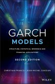 GARCH Models (eBook, ePUB)
