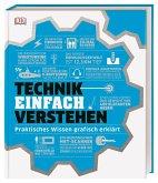 #dkinfografik. Technik einfach verstehen