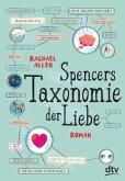 Spencers Taxonomie der Liebe