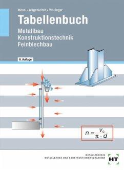 Tabellenbuch - Moos, Josef; Wagenleiter, Hans Werner; Wollinger, Peter