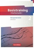Fundamente der Mathematik Oberstufe - Basistraining 2. Übungsmaterialien Sekundarstufe I/II