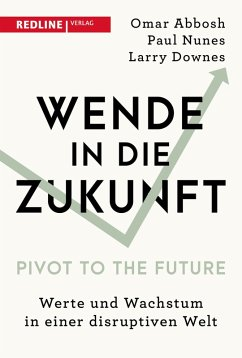 Wende in die Zukunft - Pivot to the Future