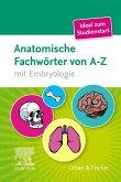 Anatomische Fachwörter von A-Z