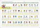 Fragenbär-Lerntafel: ABC-Tafel in der Grundschrift