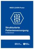 Strukturierte Patientenversorgung Schockraum