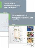 Der SHK-Einsteiger - Anlagenmechaniker. Paketangebot: