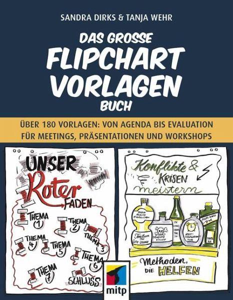 Flipchart Vorlage Fur Vorbereitung Www Seminar Tools Com 6