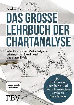 Das große Lehrbuch der Chartanalyse - Salomon, Stefan