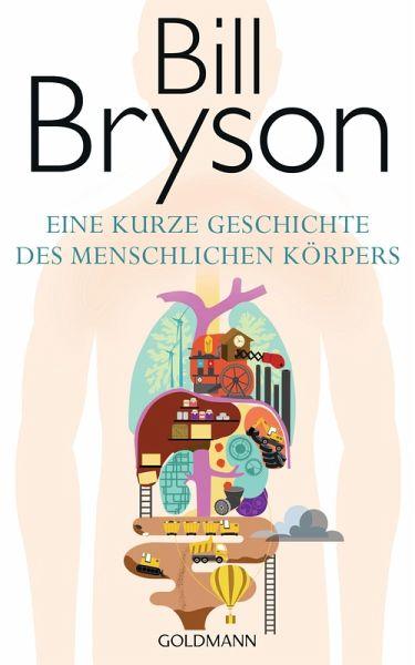 Eine kurze Geschichte des menschlichen Körpers (eBook, ePUB)