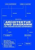 Architektur und Diagramm