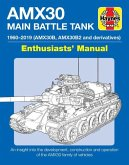 Amx30 Main Battle Tank Enthusiasts' Manual: 1960-2019 (Amx30b, Amx30b2 and Derivatives) * an Insight Into the Development, Construction and Operation