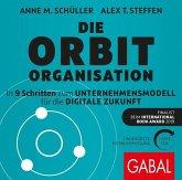 Die Orbit-Organisation, 2 MP3-CD