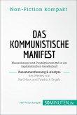 Das Kommunistische Manifest. Zusammenfassung & Analyse des Werkes von Karl Marx und Friedrich Engels (eBook, ePUB)