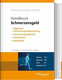 Handbuch Schmerzensgeld - Schwintowski, Hans-Peter;Schah Sedi, Cordula;Schah Sedi, Michel