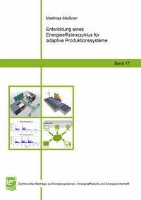 Entwicklung eines Energieeffizienzzyklus für adaptive Produktionssysteme