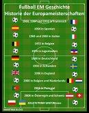 Fußball EM Geschichte - Historie der Europameisterschaften (eBook, ePUB)