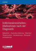 Infektionskrankheiten: Maßnahmen nach der Diagnostik