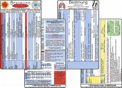 COVID-19 Beatmungs-Karten Set 2020 (2 Karten Set) - Respirator-Einstellungen: COVID19 mit ARDS oder mit respiratorischer Insuffizienz - SARS-CoV-2