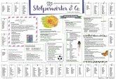 """Schreibunterlage """"Stolperwörter"""""""