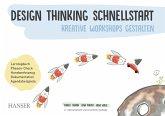 Design Thinking Schnellstart (eBook, PDF)