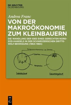 Von der Makroökonomie zum Kleinbauern (eBook, ePUB) - Franc, Andrea