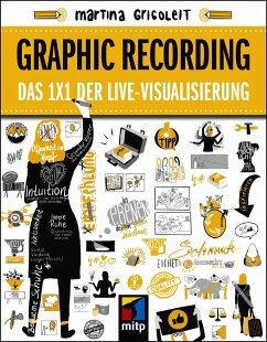 Graphic Recording - Grigoleit, Martina