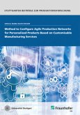 Method to Configure Agile Production Networks for Personalised Products Based on Customisable Manufacturing Services.