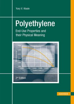 Polyethylene - Kissin, Yury V.