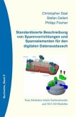 Standarisierte Beschreibung von Spannvorrichtungen und Spannelementen für den digitalen Datenaustausch