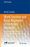 Work Function and Band Alignment of Electrode Materials: The Art of Interface Potential for Electronic Devices, Solar Cells, and Batteries