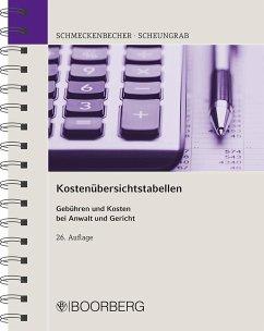 Kostenübersichtstabellen - Scheungrab, Karin