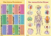 Mein Lernposter: 2er-Set Einmaleins / Der menschliche Körper