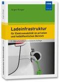 Ladeinfrastruktur für Elektromobilität im privaten und halböffentlichen Bereich