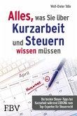 Alles, was Sie über Kurzarbeit und Steuern wissen müssen (eBook, PDF)