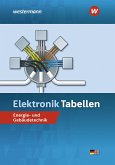 Elektronik Tabellen Energie-/Gebäudetechnik