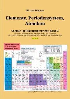 Elemente Periodensystem Atombau