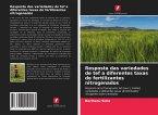 Resposta das variedades de tef a diferentes taxas de fertilizantes nitrogenados