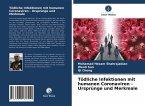Tödliche Infektionen mit humanen Coronaviren - Ursprünge und Merkmale