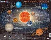 Das Sonnensystem (Kinderpuzzle)